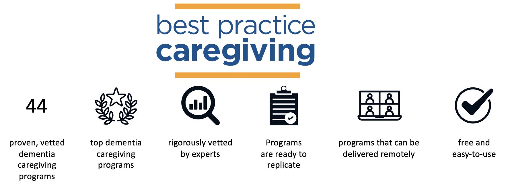 Best Practice Caregiving One Year image
